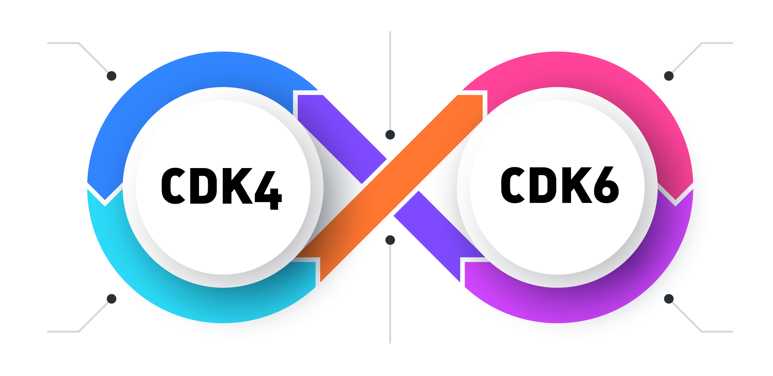 CDK 4/6 Inhibitors - evolution of the paradigm